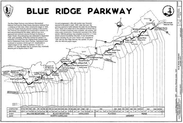 Mapa de la ruta desde Great Smoky  a Shenandoah